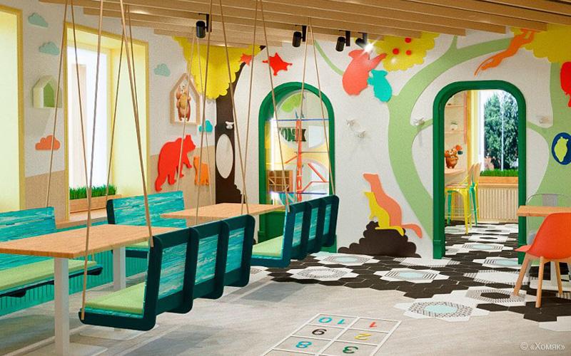 бизнес-план детского кафе