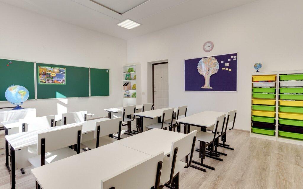 Как открыть Школу раннего развития с нуля, как начать бизнес